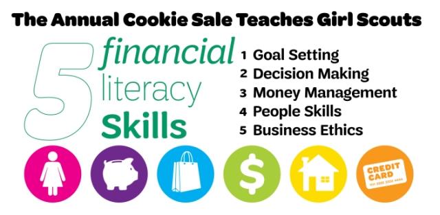 5-literacy-skills-copy